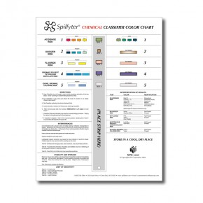 Chemical Classifier Charts - SKU 577777